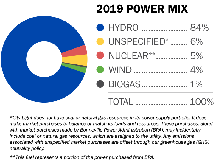 power_mix.png