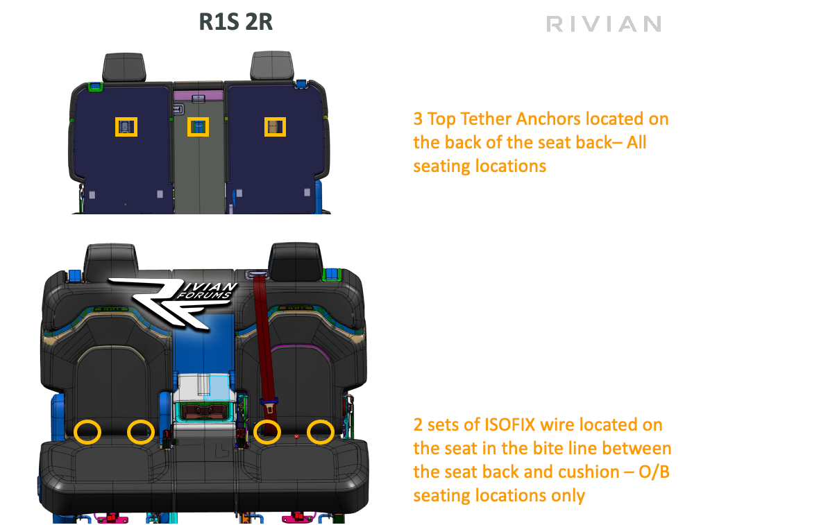 Rivian R1S 2nd row child seat anchors.png