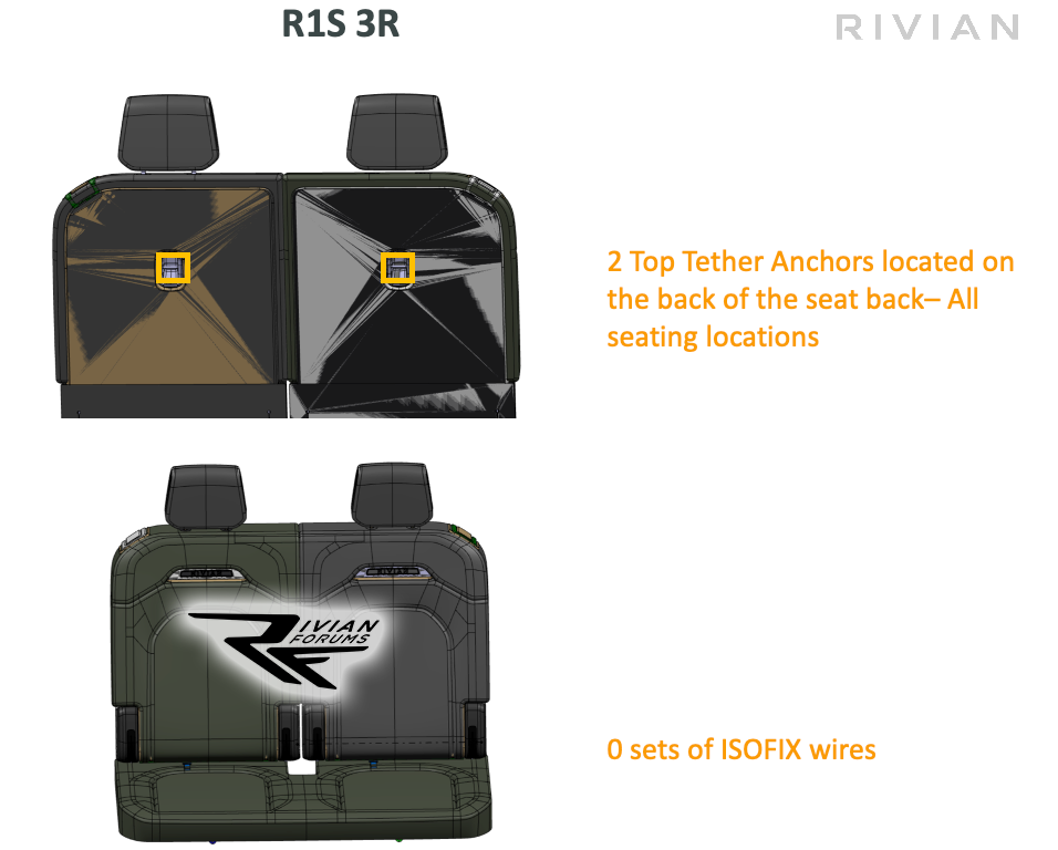 Rivian R1S 3rd row child seat anchors.png